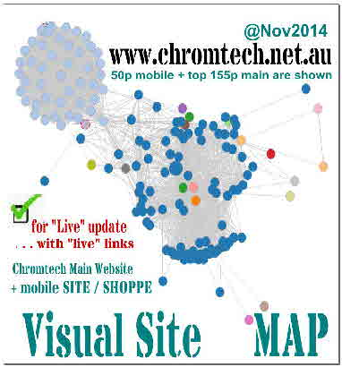 VisualSITEMAP - Live links - partial site Only